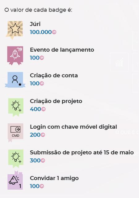 GOVTECH Portugal: Em busca de soluções baseadas em ODS com votação em blockchain e gamificação